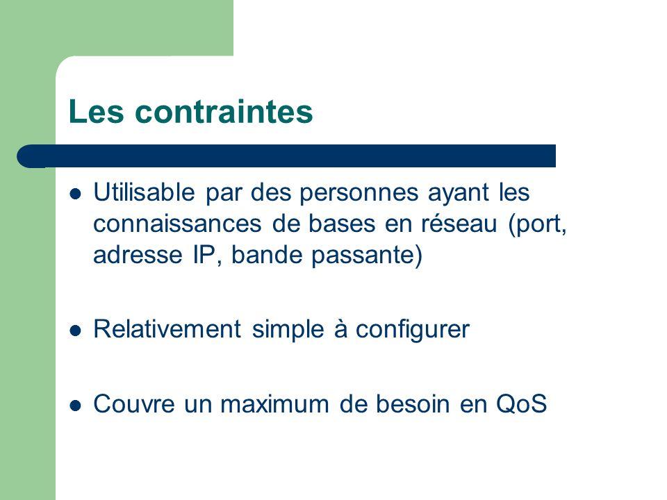 Les contraintes Utilisable par des personnes ayant les connaissances de bases en réseau (port, adresse IP, bande passante)