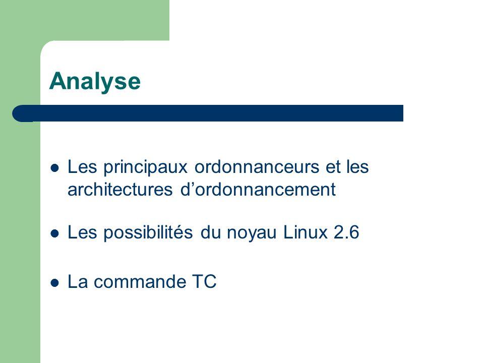 Analyse Les principaux ordonnanceurs et les architectures d'ordonnancement. Les possibilités du noyau Linux 2.6.