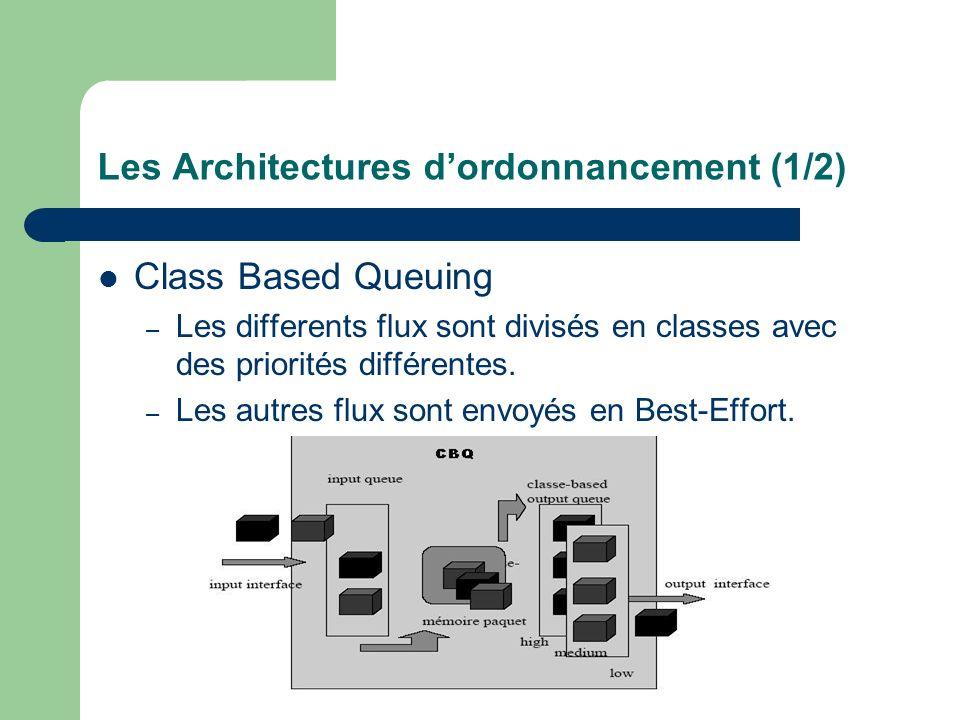 Les Architectures d'ordonnancement (1/2)