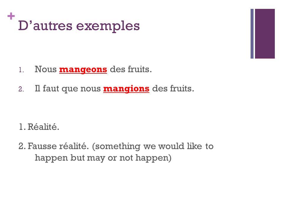 D'autres exemples Nous mangeons des fruits.