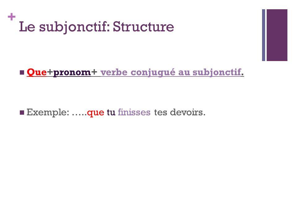Le subjonctif: Structure
