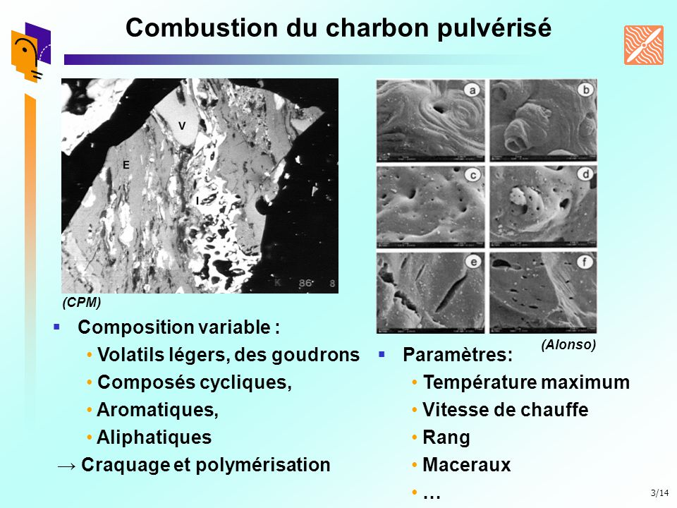 Combustion du charbon pulvérisé