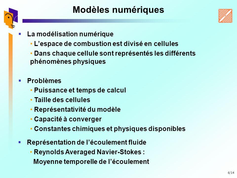 Modèles numériques La modélisation numérique