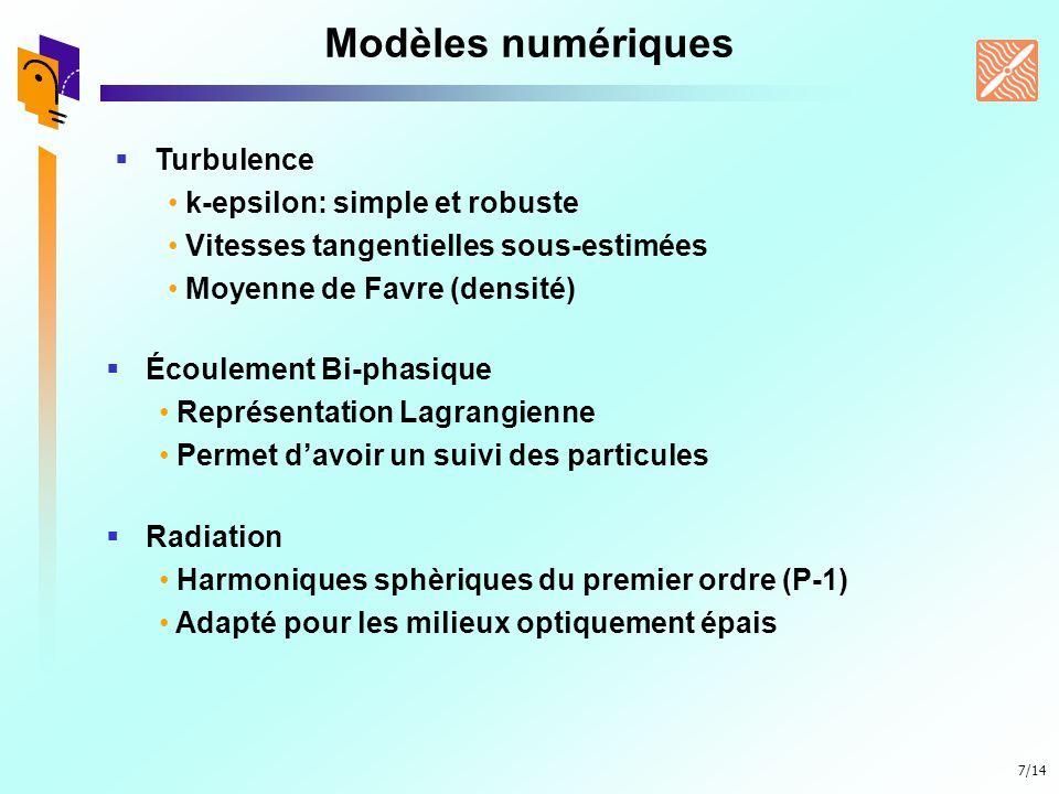 Modèles numériques Turbulence k-epsilon: simple et robuste