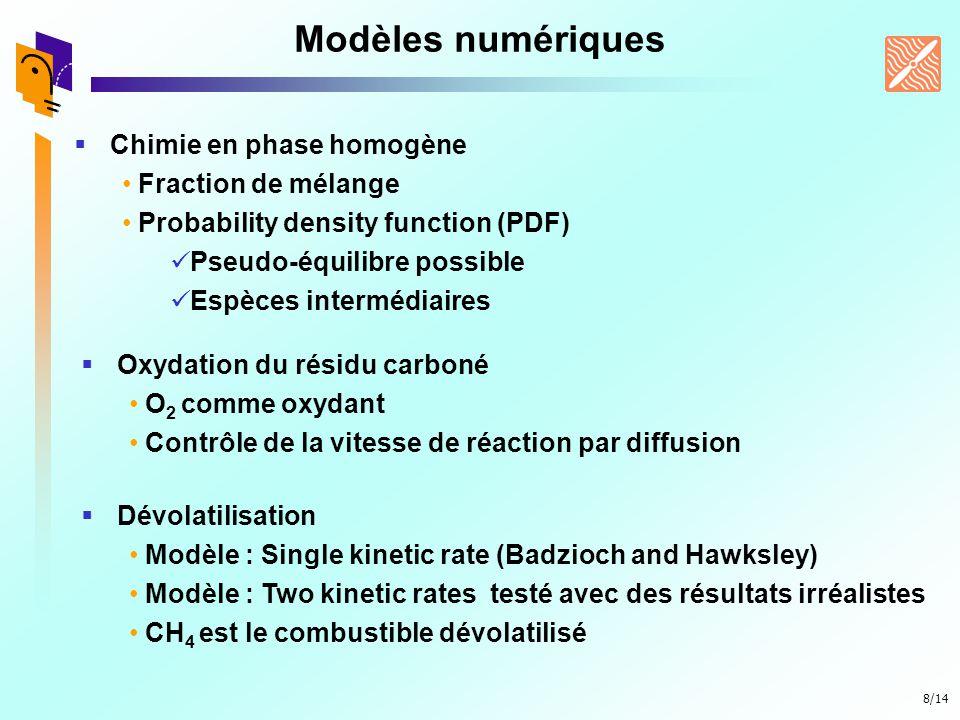 Modèles numériques Chimie en phase homogène Fraction de mélange