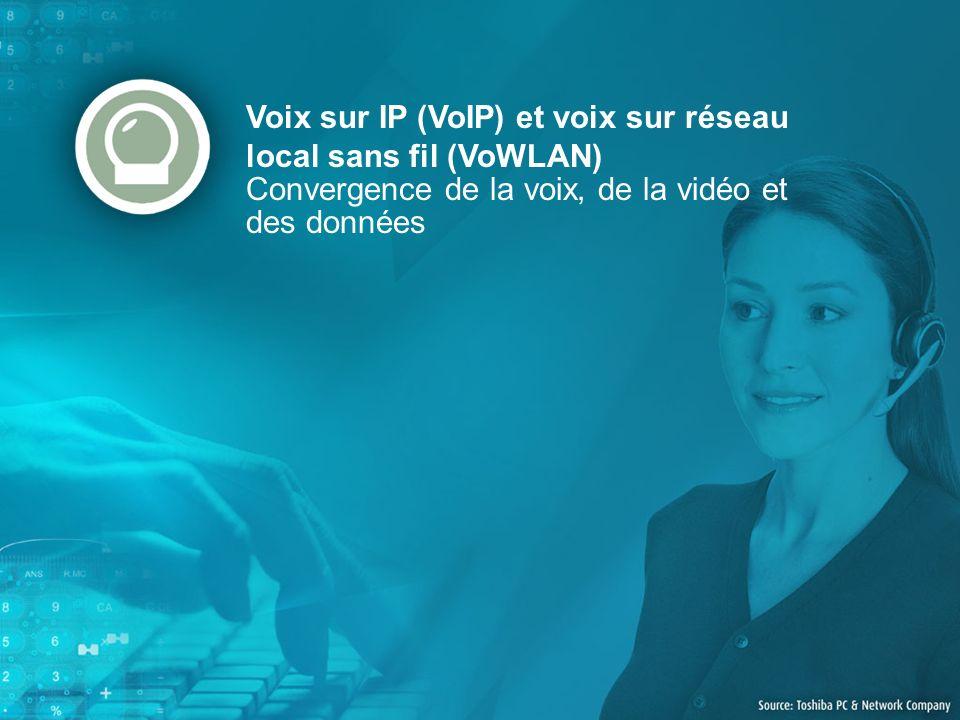 Voix sur IP (VoIP) et voix sur réseau local sans fil (VoWLAN)