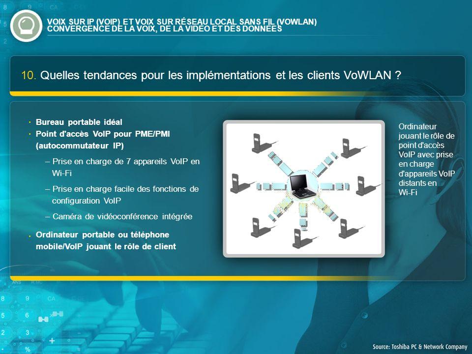 10. Quelles tendances pour les implémentations et les clients VoWLAN