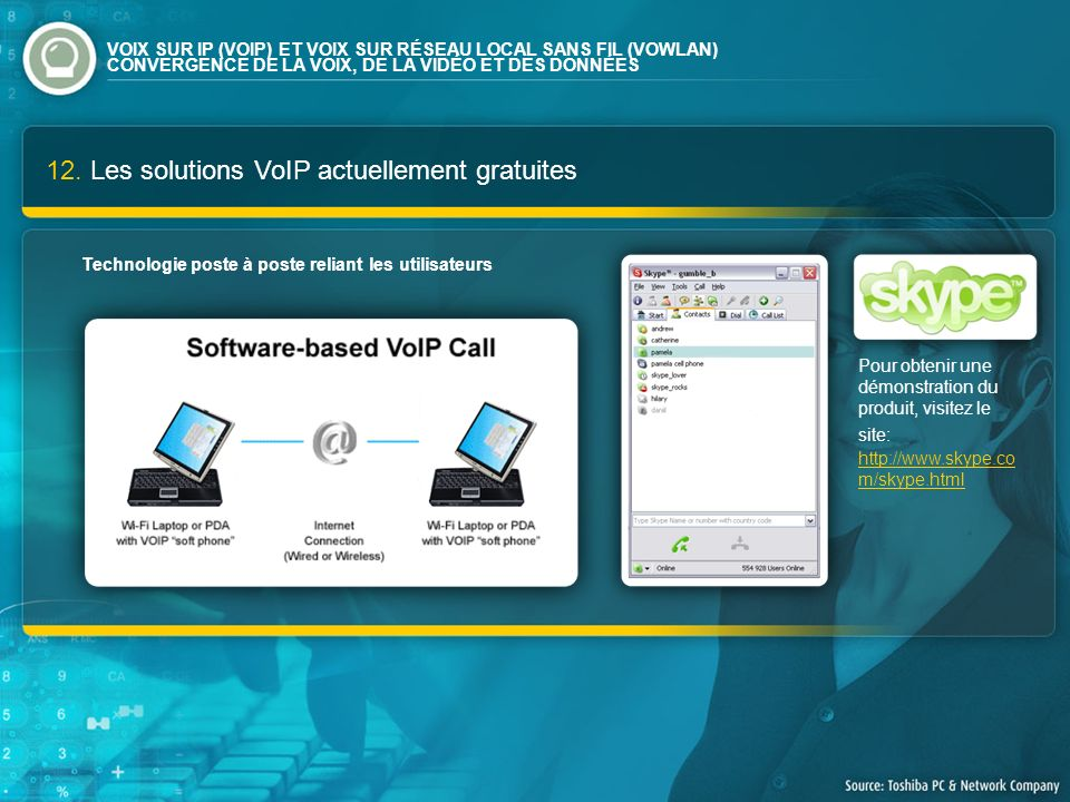 12. Les solutions VoIP actuellement gratuites