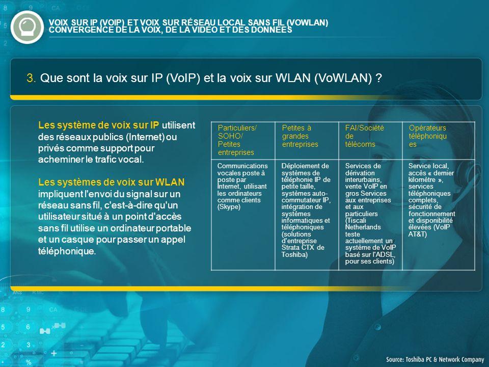 3. Que sont la voix sur IP (VoIP) et la voix sur WLAN (VoWLAN)