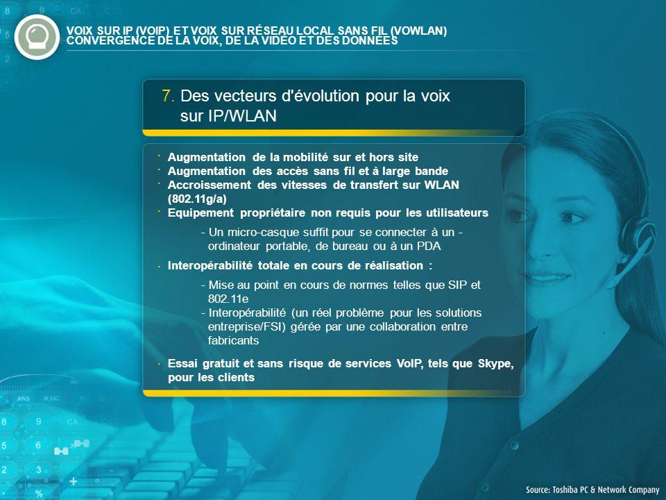 7. Des vecteurs d évolution pour la voix sur IP/WLAN