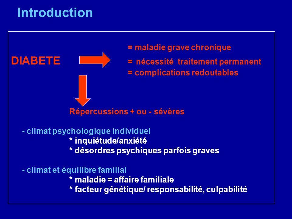 Introduction DIABETE = nécessité traitement permanent