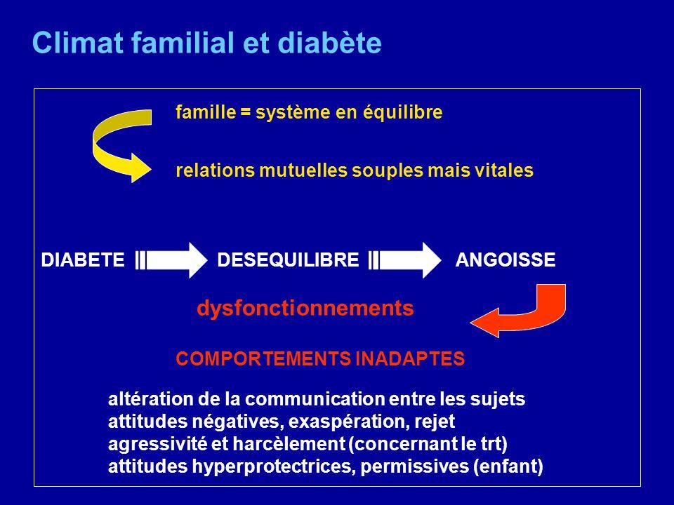 Climat familial et diabète