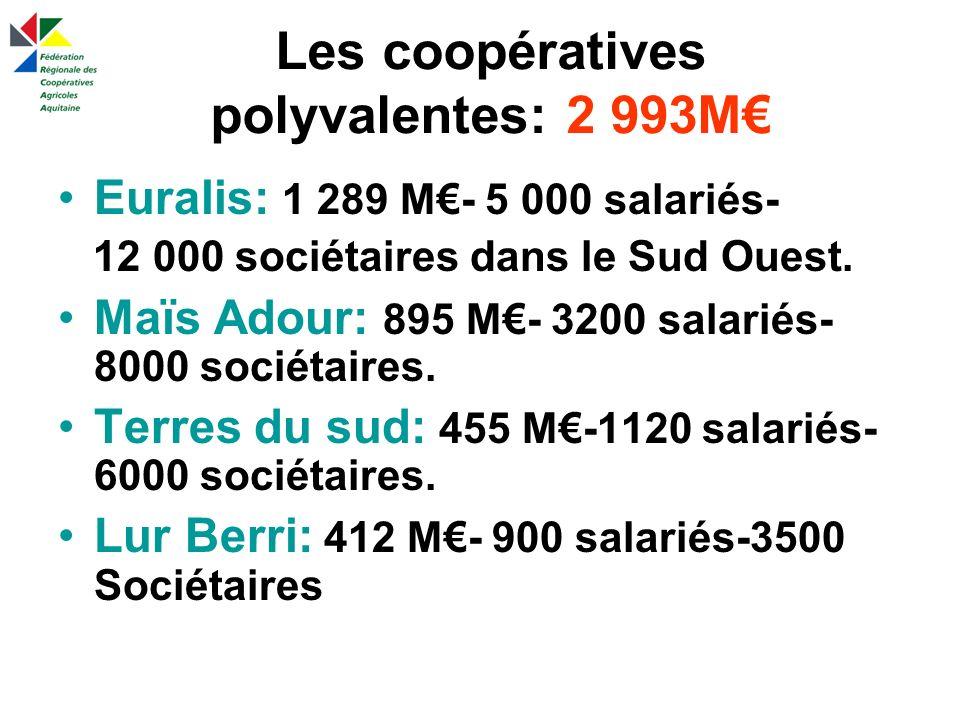 Les coopératives polyvalentes: 2 993M€