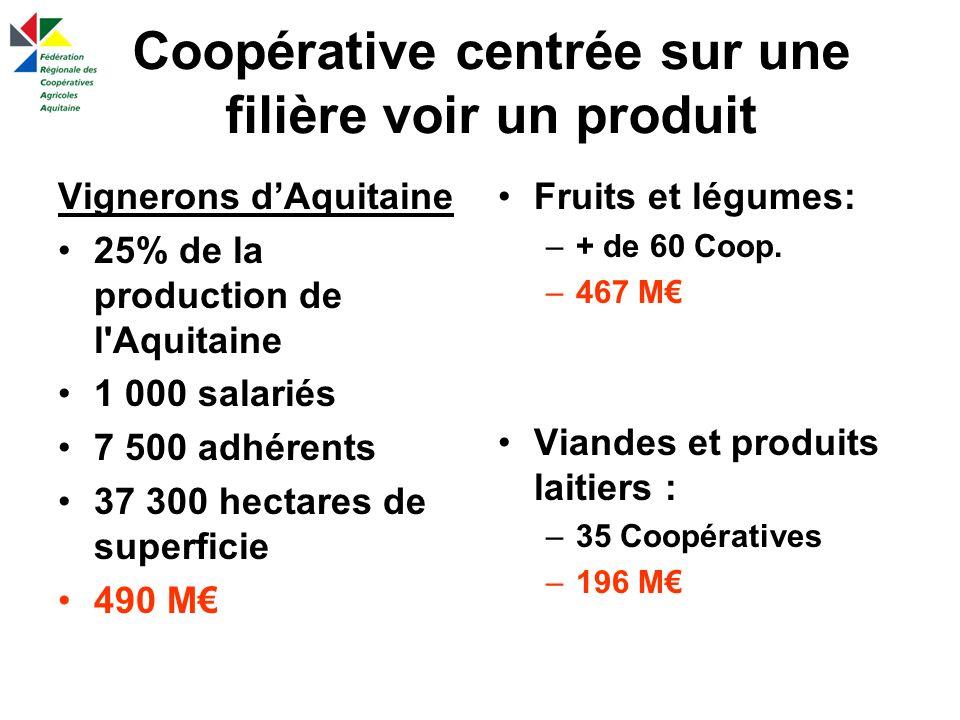 Coopérative centrée sur une filière voir un produit