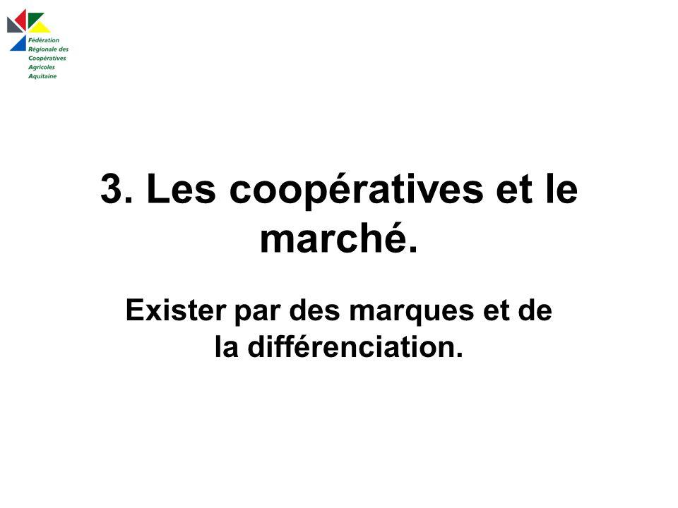 3. Les coopératives et le marché.