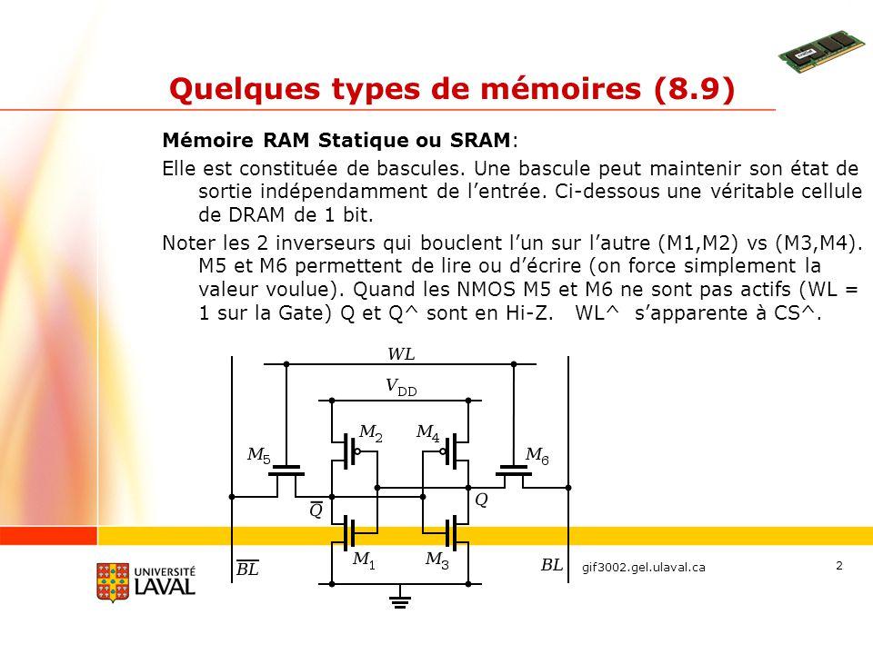 Quelques types de mémoires (8.9)