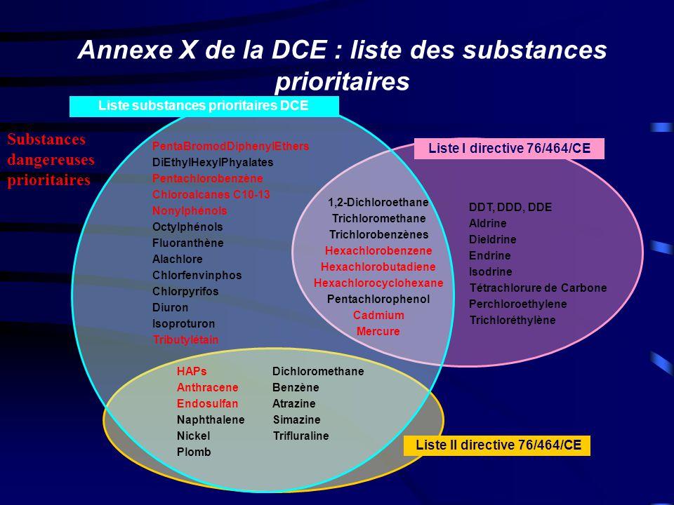 Annexe X de la DCE : liste des substances prioritaires