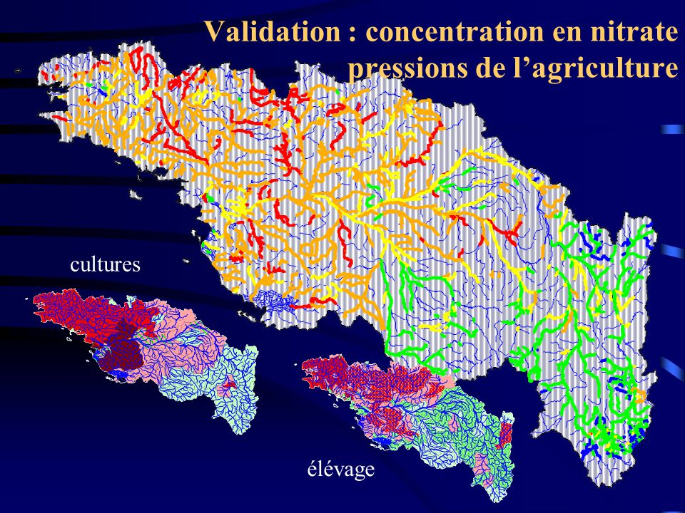 Validation : concentration en nitrate pressions de l'agriculture