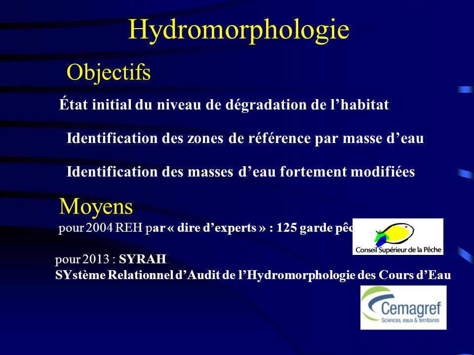 Hydromorphologie Objectifs Moyens