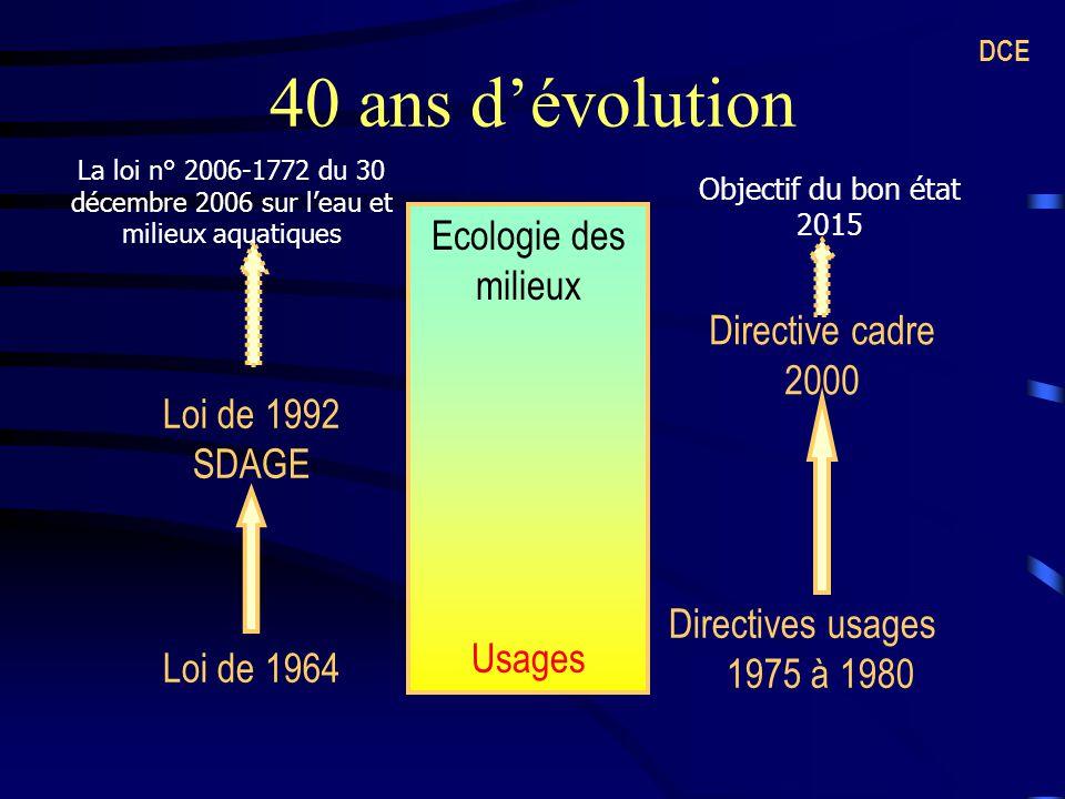 40 ans d'évolution Ecologie des milieux Directive cadre 2000