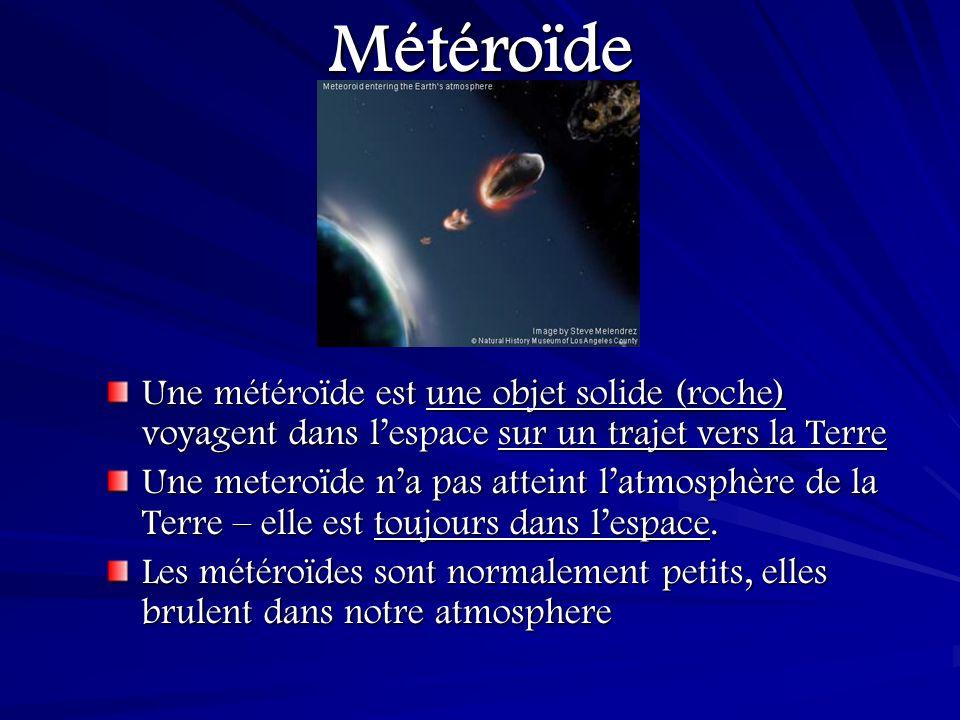 MétéroïdeUne météroïde est une objet solide (roche) voyagent dans l'espace sur un trajet vers la Terre.