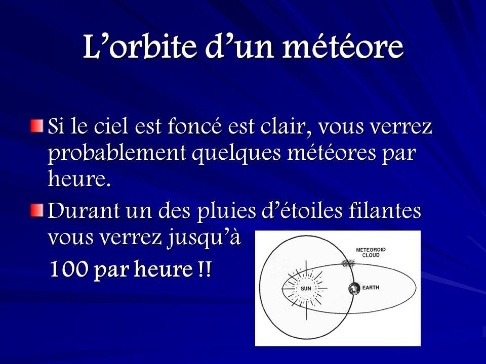 L'orbite d'un météore Si le ciel est foncé est clair, vous verrez probablement quelques météores par heure.