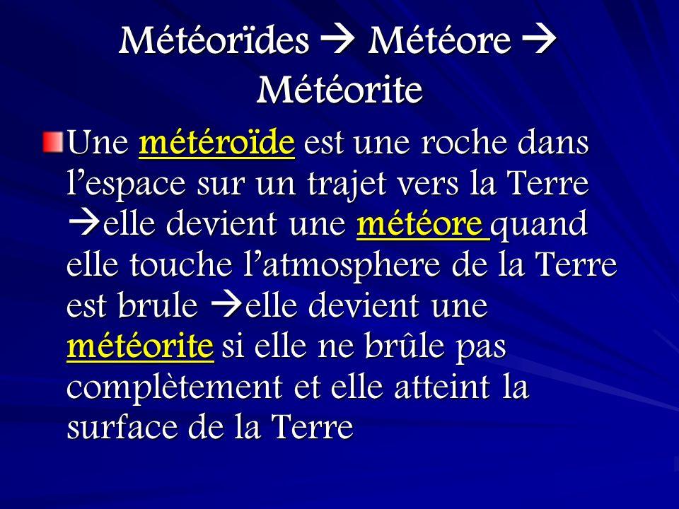 Météorïdes  Météore  Météorite