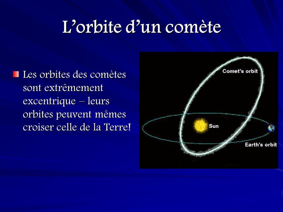 L'orbite d'un comète Les orbites des comètes sont extrêmement excentrique – leurs orbites peuvent mêmes croiser celle de la Terre!