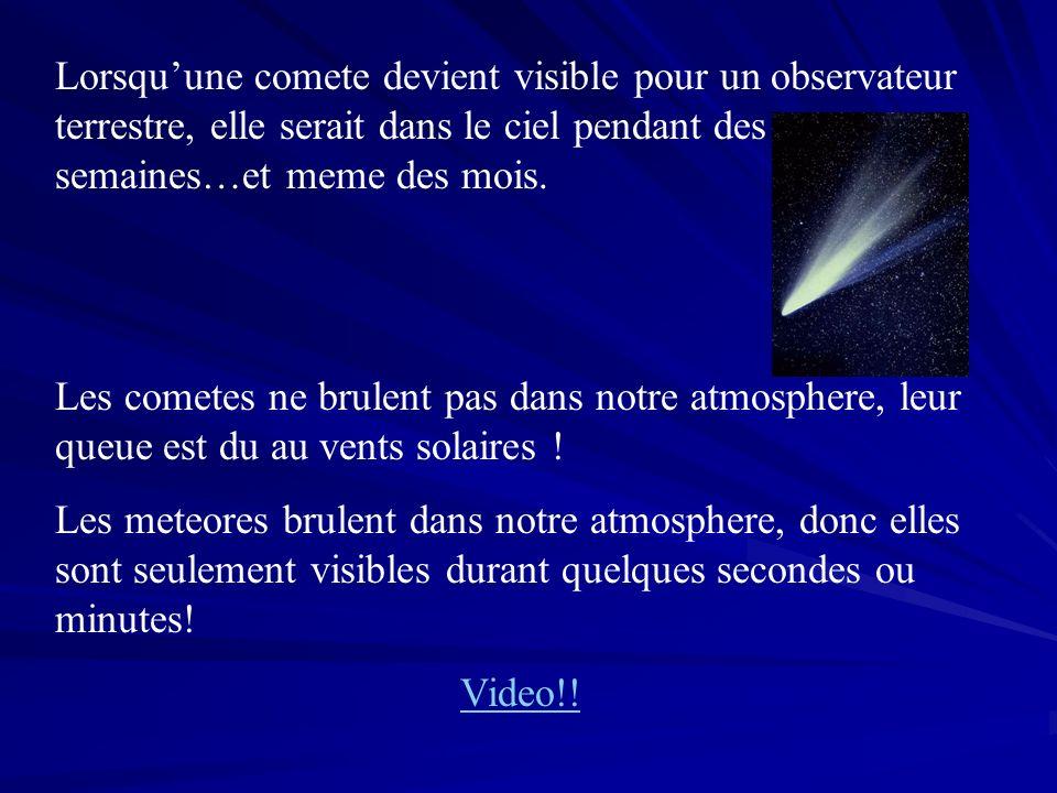 Lorsqu'une comete devient visible pour un observateur terrestre, elle serait dans le ciel pendant des semaines…et meme des mois.