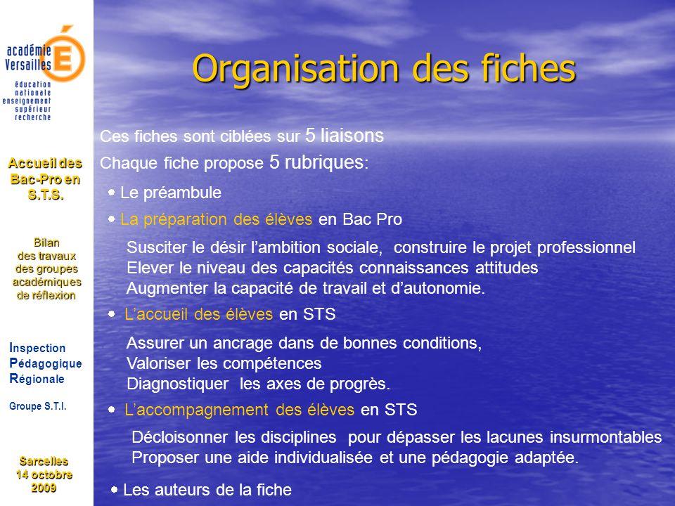 Organisation des fiches