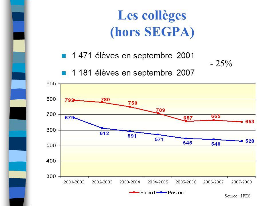 Les collèges (hors SEGPA)
