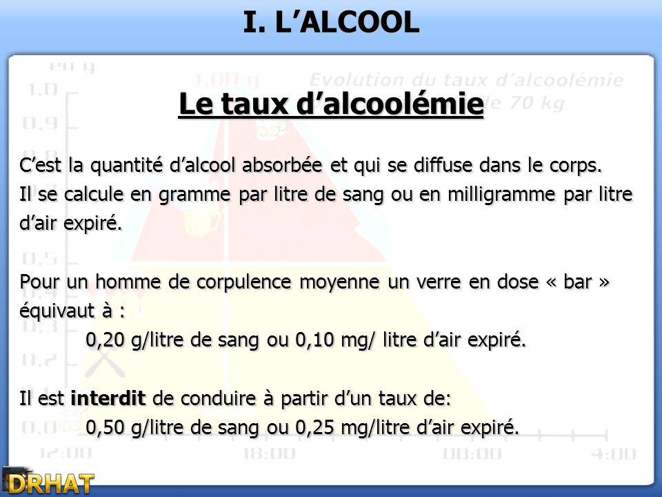 I. L'ALCOOL Le taux d'alcoolémie