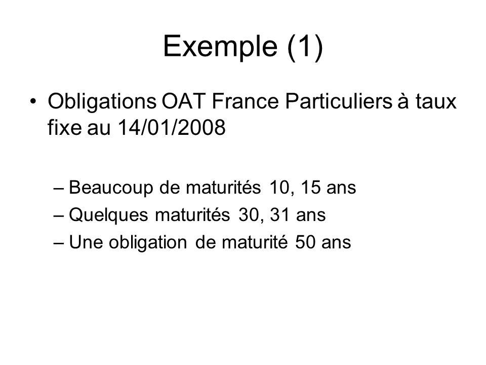 Exemple (1) Obligations OAT France Particuliers à taux fixe au 14/01/2008. Beaucoup de maturités 10, 15 ans.
