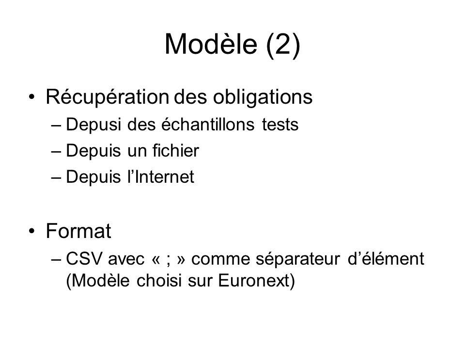 Modèle (2) Récupération des obligations Format