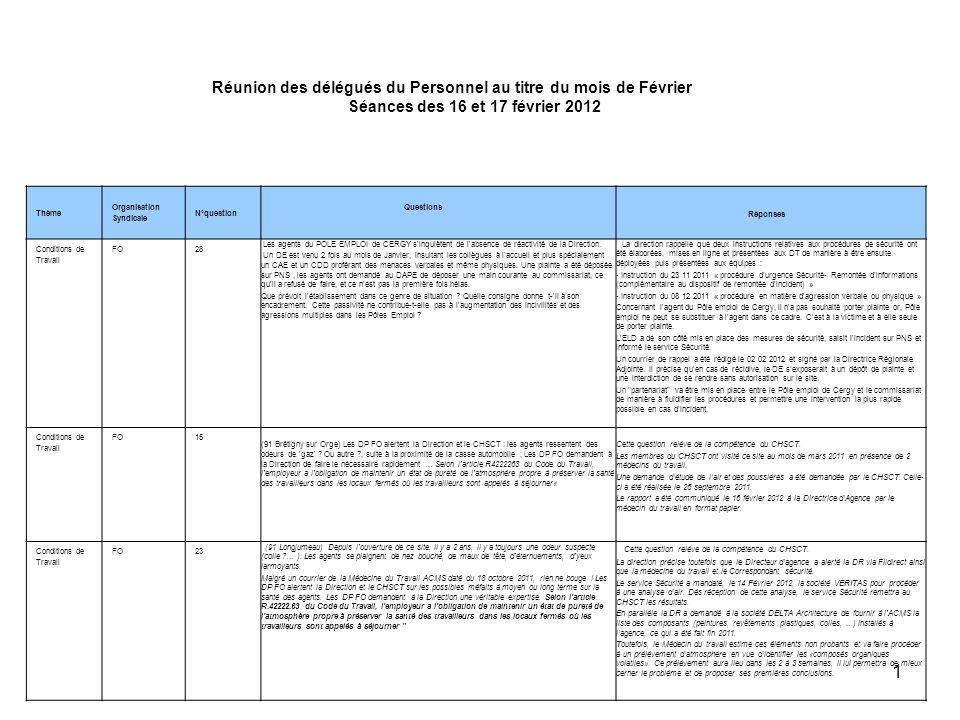 Réunion des délégués du Personnel au titre du mois de Février Séances des 16 et 17 février 2012