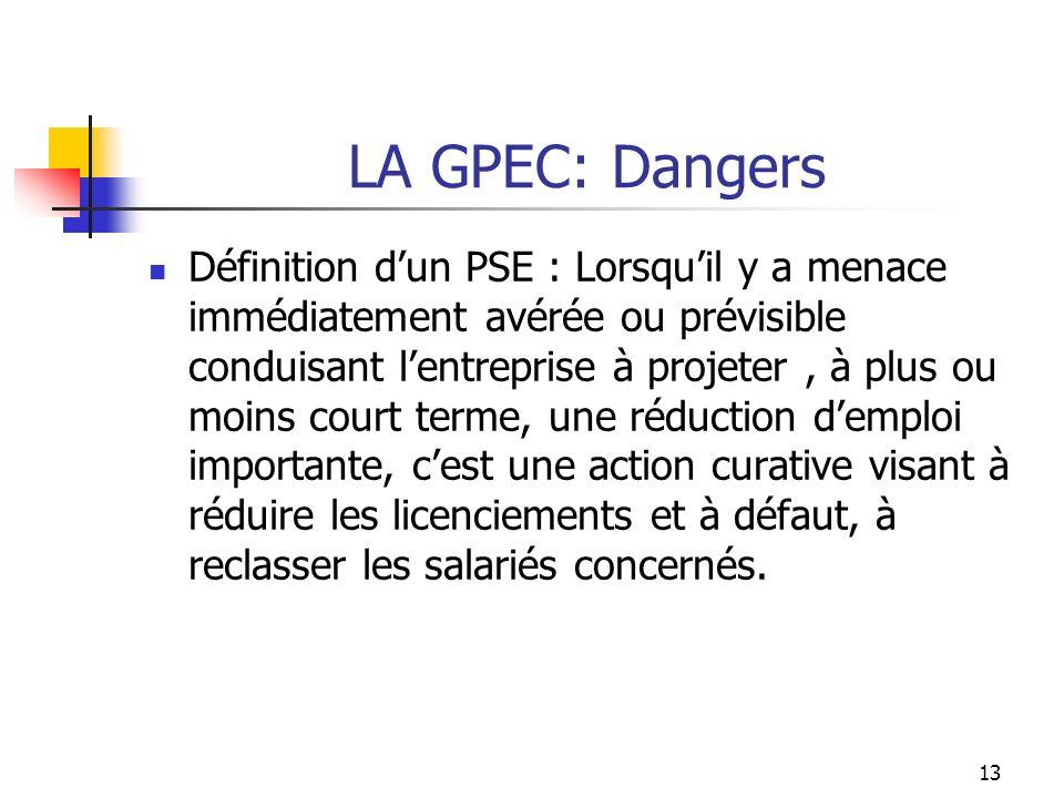 LA GPEC: Dangers