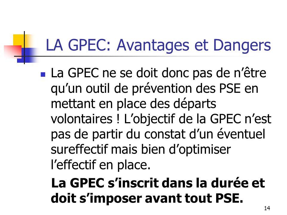 LA GPEC: Avantages et Dangers