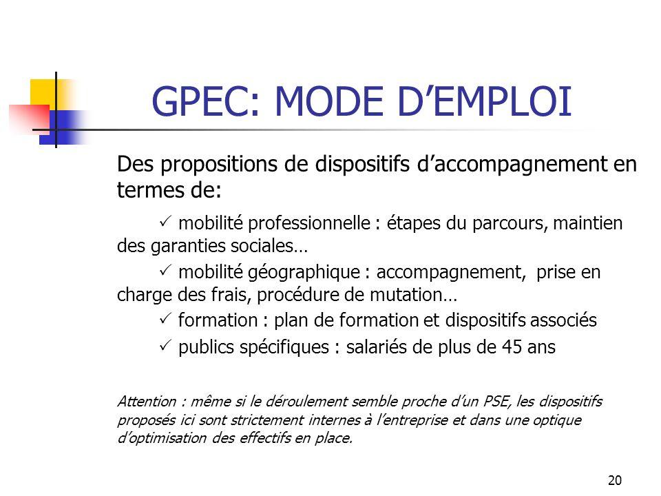 GPEC: MODE D'EMPLOI Des propositions de dispositifs d'accompagnement en termes de: