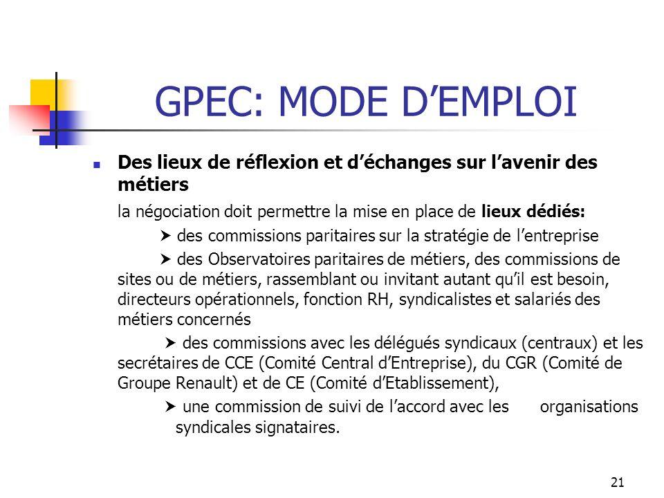 GPEC: MODE D'EMPLOI Des lieux de réflexion et d'échanges sur l'avenir des métiers. la négociation doit permettre la mise en place de lieux dédiés: