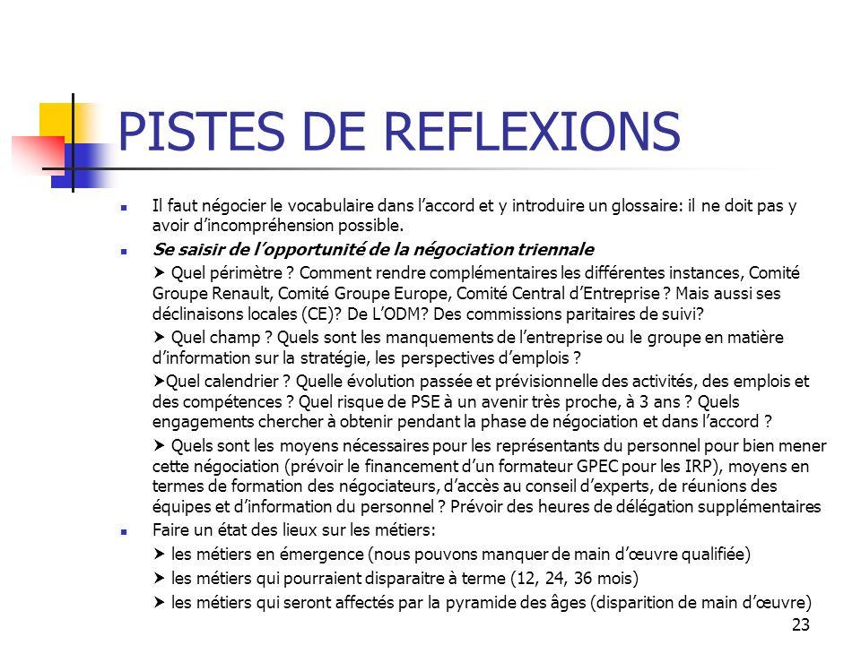 PISTES DE REFLEXIONS Il faut négocier le vocabulaire dans l'accord et y introduire un glossaire: il ne doit pas y avoir d'incompréhension possible.