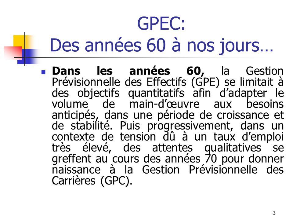 GPEC: Des années 60 à nos jours…