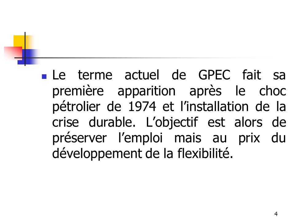 Le terme actuel de GPEC fait sa première apparition après le choc pétrolier de 1974 et l'installation de la crise durable.