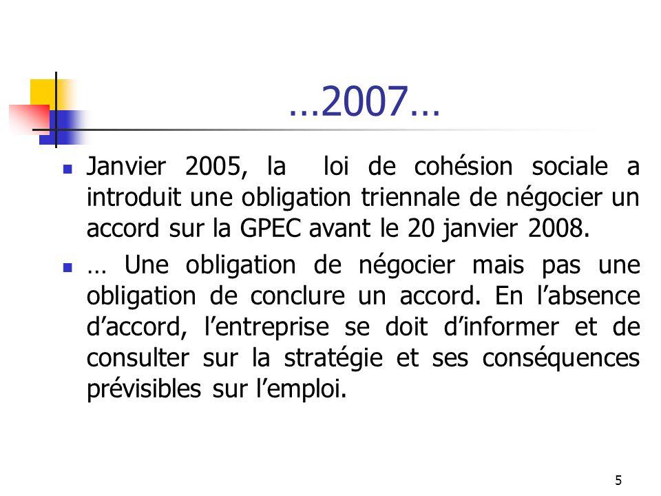 …2007… Janvier 2005, la loi de cohésion sociale a introduit une obligation triennale de négocier un accord sur la GPEC avant le 20 janvier 2008.