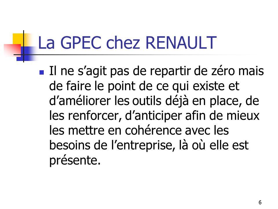 La GPEC chez RENAULT