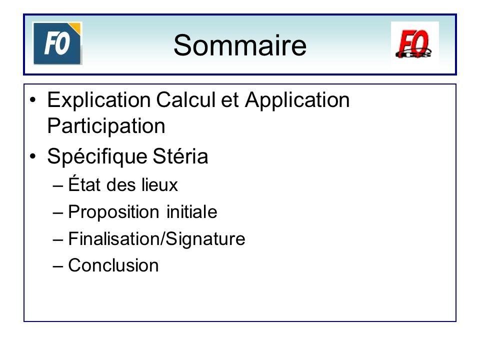 Sommaire Explication Calcul et Application Participation