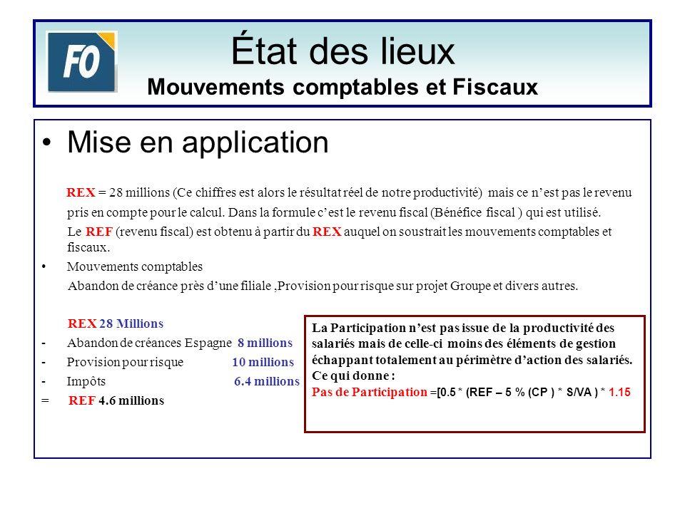 État des lieux Mouvements comptables et Fiscaux