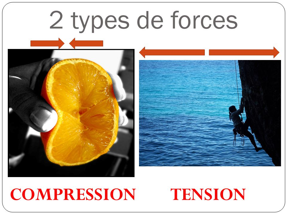 2 types de forces COMPRESSION TENSION