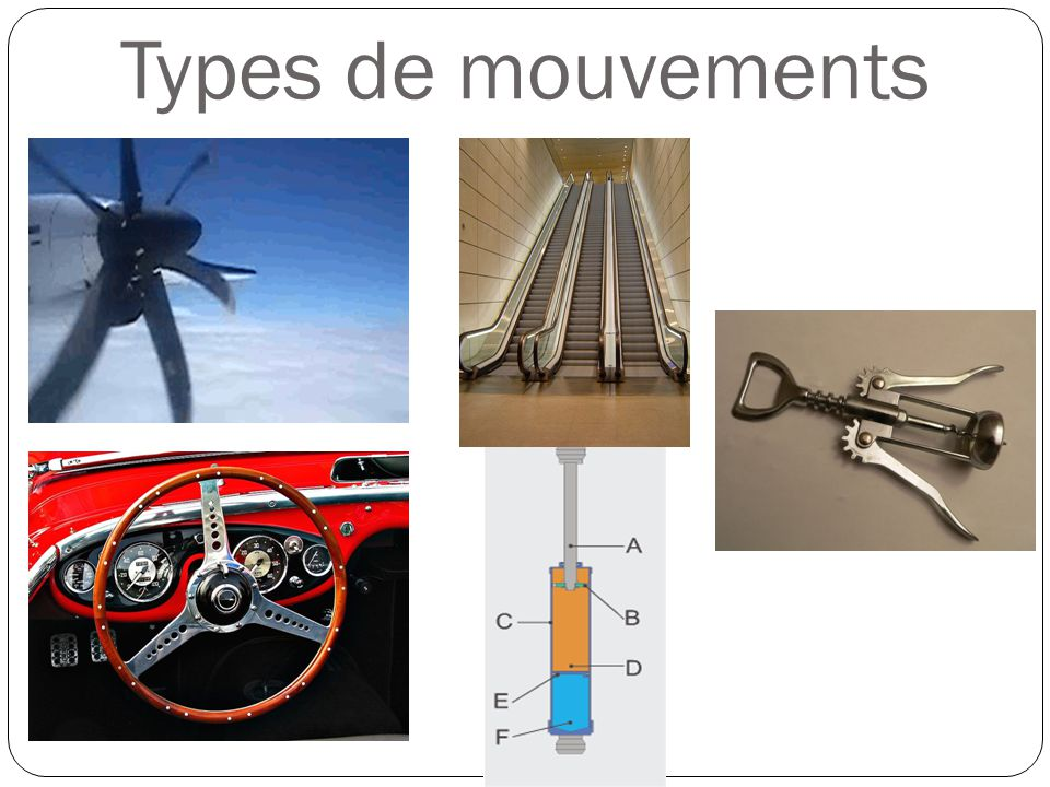 Types de mouvements
