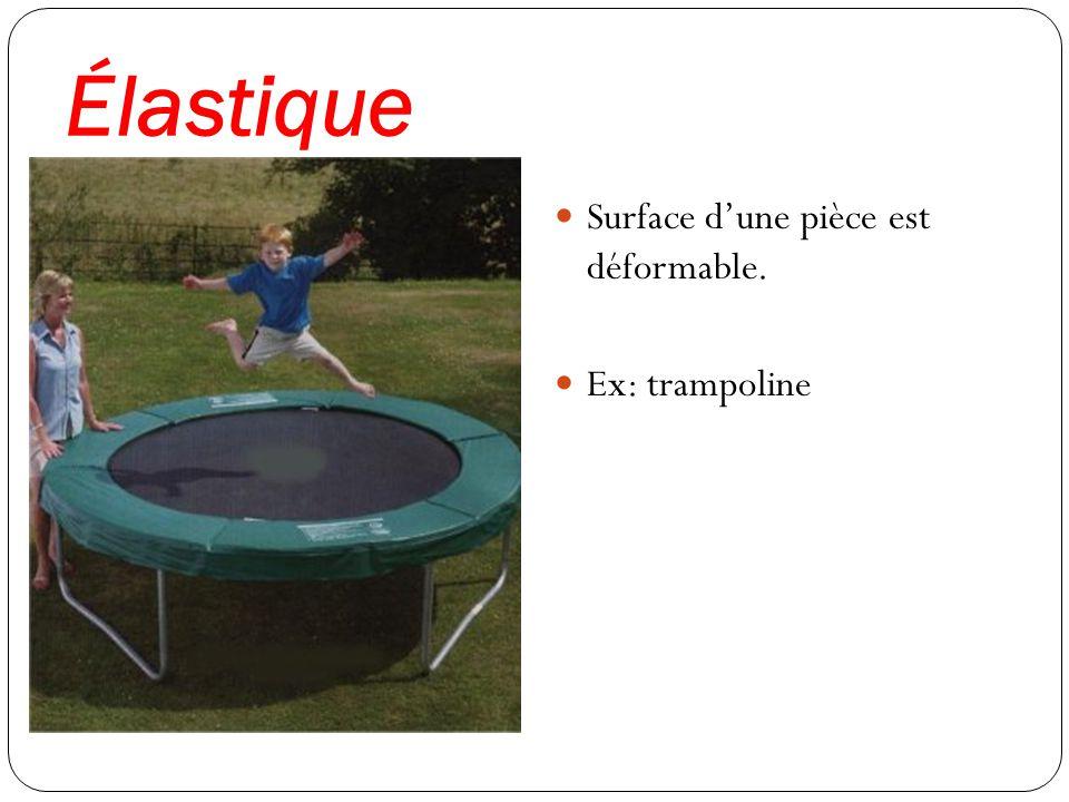 Élastique Surface d'une pièce est déformable. Ex: trampoline