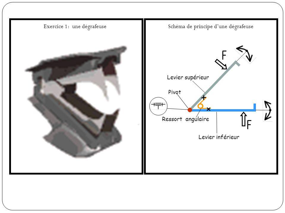 Exercice 1: une dégrafeuse Schéma de principe d'une dégrafeuse